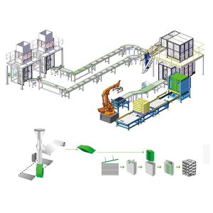 Produksi Palletizing Produksi Sekunder